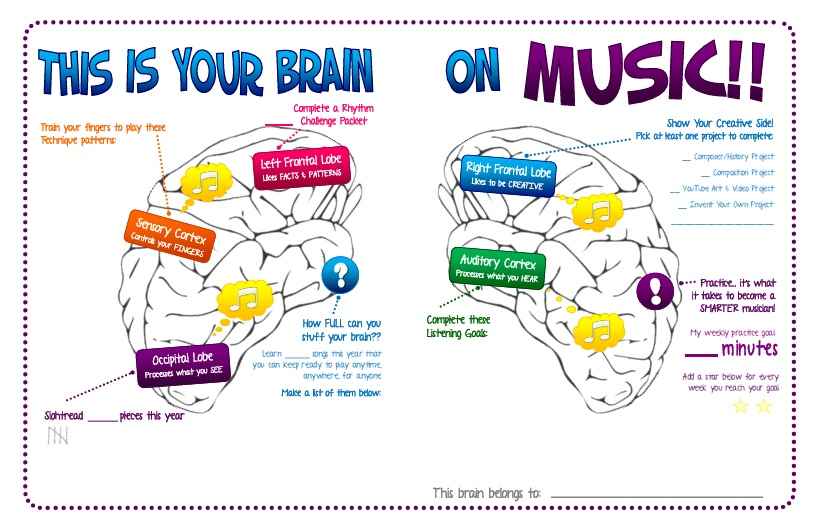 how does music affect us Some of these music pathways actually affect the way we think  does music  make us smarter  why does playing an instrument make such a difference.